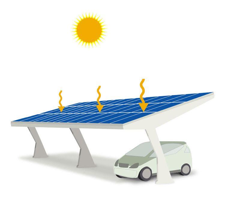 Estacionamiento Solar Fotovoltaico Miami. Estacionamiento Solar ...