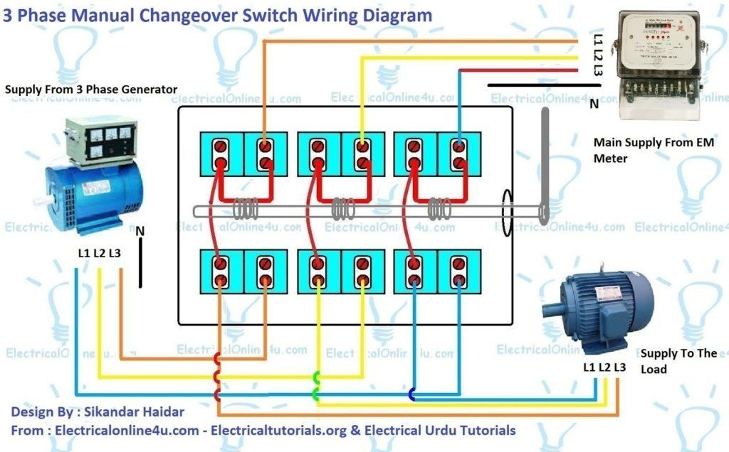 how to connect generator to house without transfer switch australia