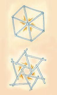 The Da Vinci Grid - Hiroshi Murata Website :Way to the Third Style of Sacred Arc...  - Sacred Architecture -