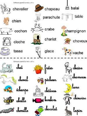 Phonologie et lecture en maternelle son ch phonologie pinterest lecture en maternelle - Mot commencant par pr ...