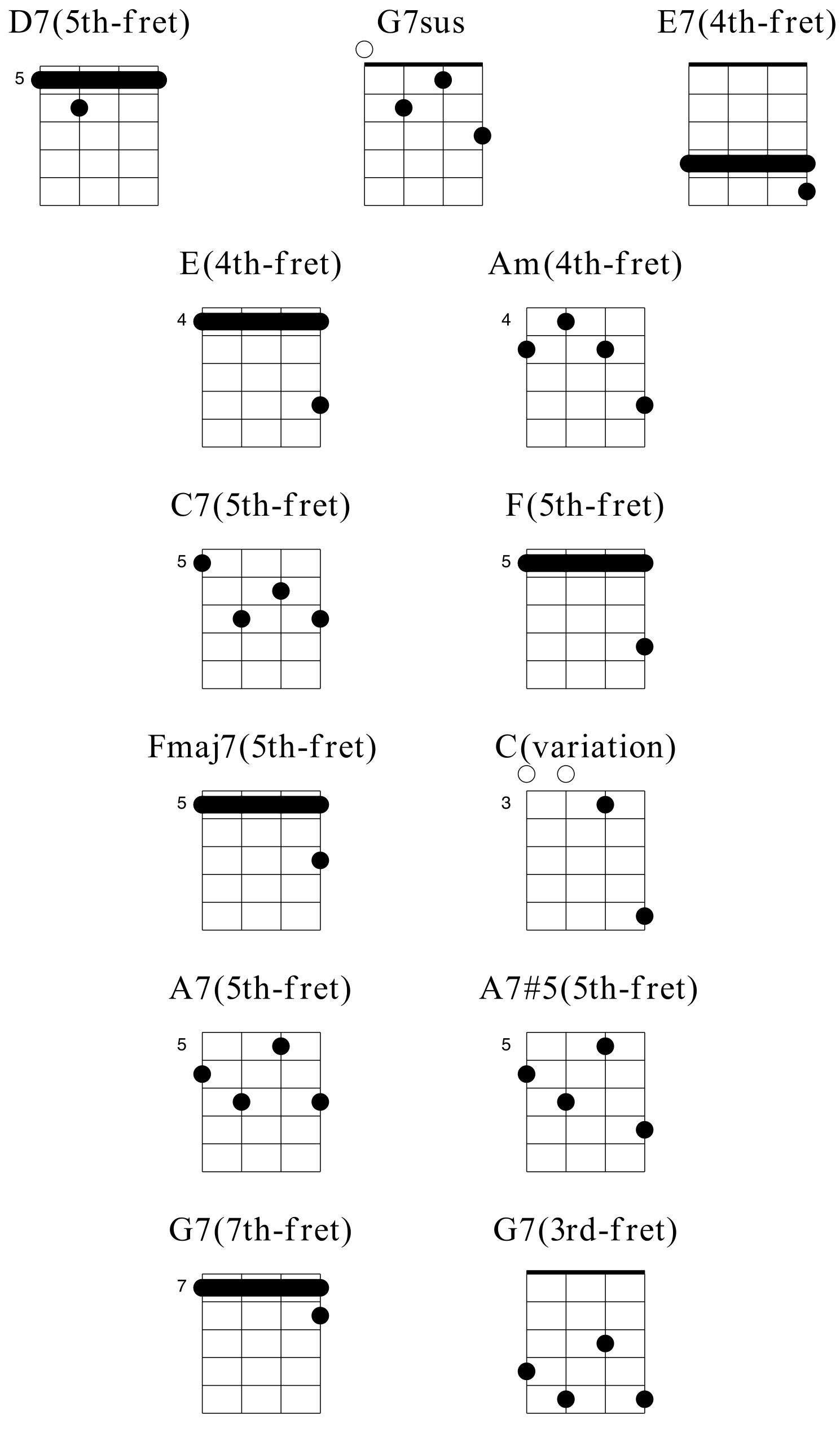 Beautiful chord melody love me tender ud74 ukulele in the beautiful chord melody love me tender ud74 hexwebz Image collections