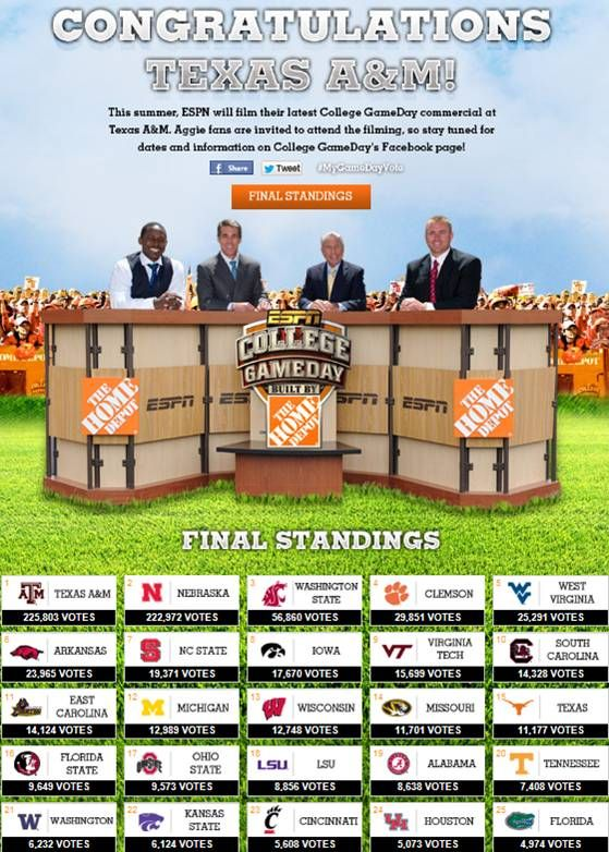 University of Texas Longhorns final winner & v… North