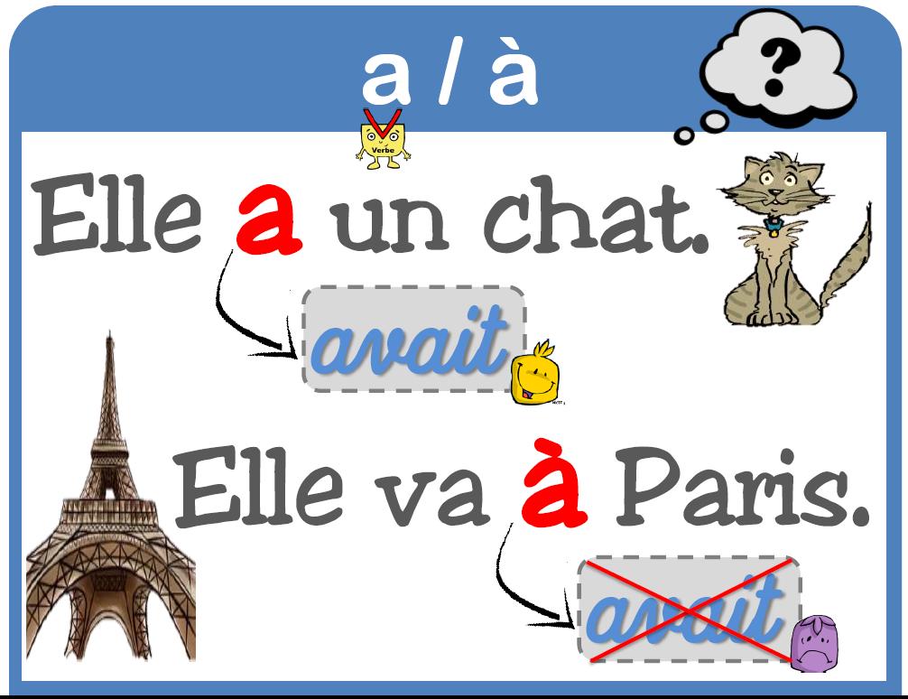 Les homophones grammaticaux la fouine en clis affichage for Dans homophone