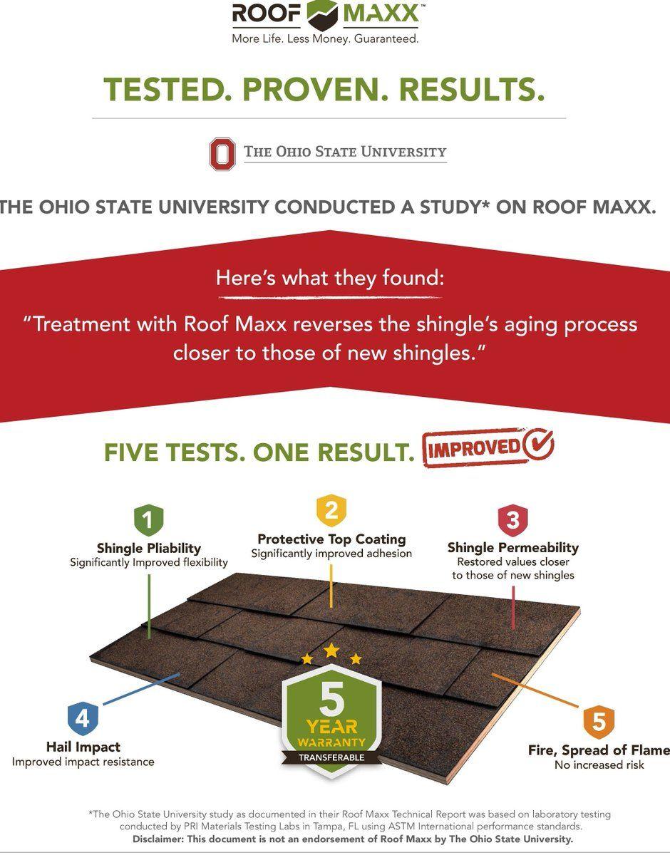 Roof Maxx Is A Soy Methyl Ester Based Water Emulsion Used On Asphalt Roofi