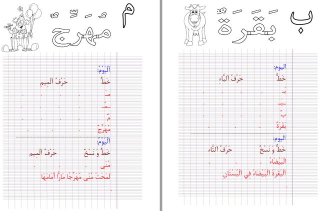 كراسة تحسين الخط للاطفال بالصور والاشكال بملف Pdf Islam For Kids Learning Arabic Bullet Journal