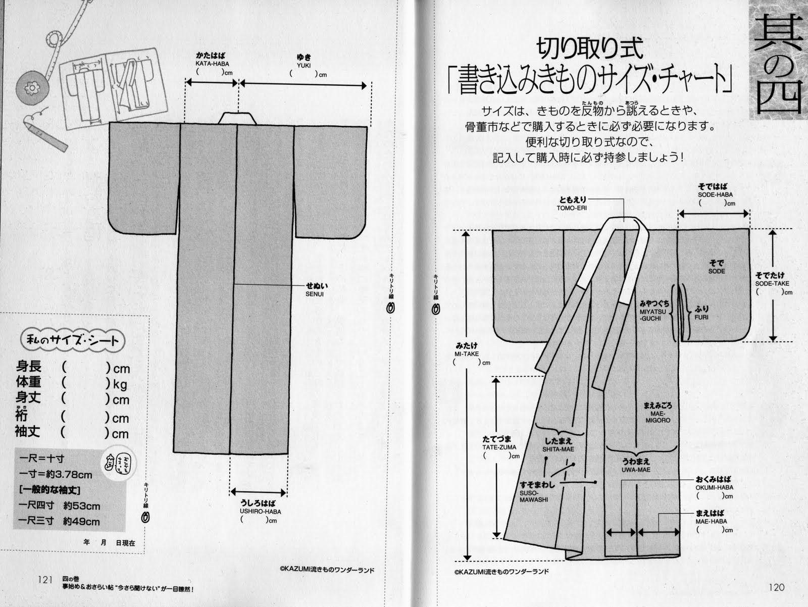 Esquema de patrón de kimono femenino. | Kimono y Jimbei | Pinterest