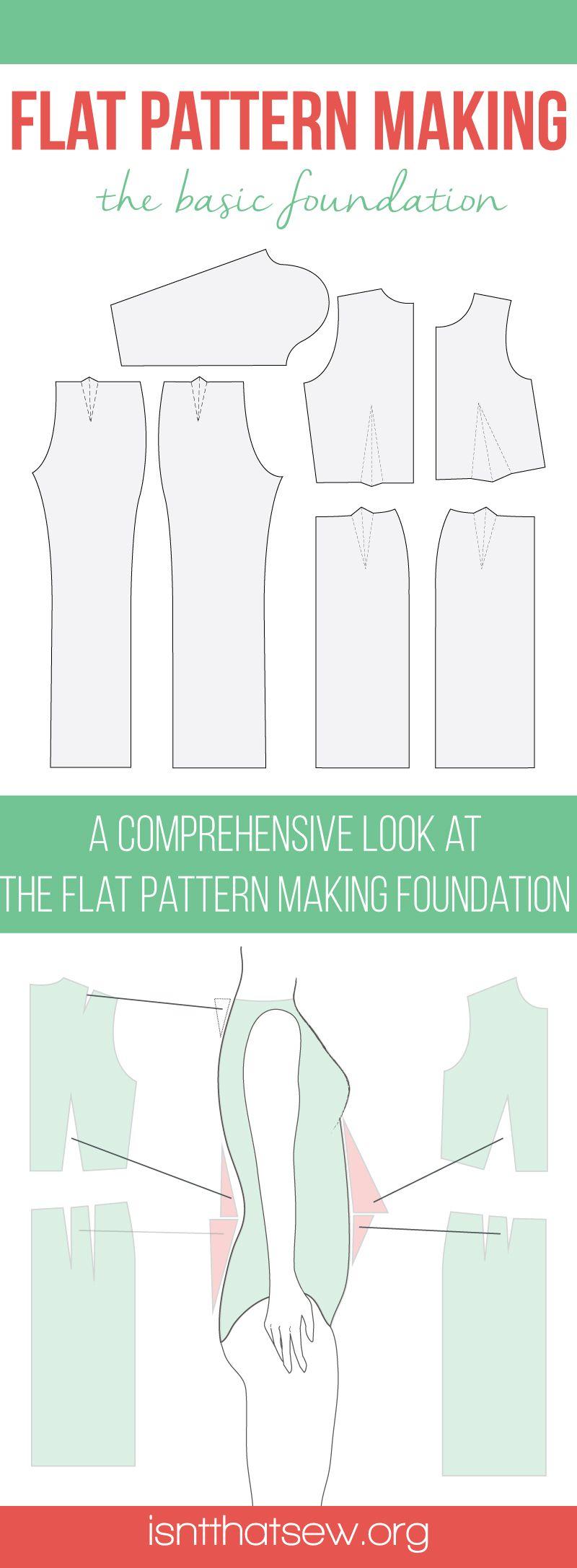 Pattern Drafting: The basic foundation | Nähen, Nähtipps und ...