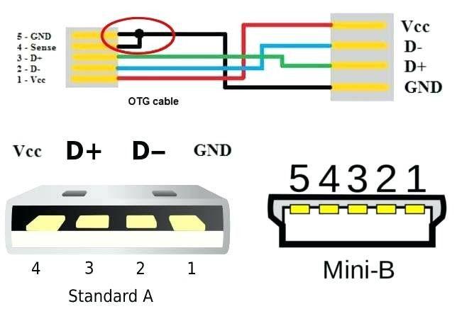 Usb Wiring Schematic | Online Wiring Diagram