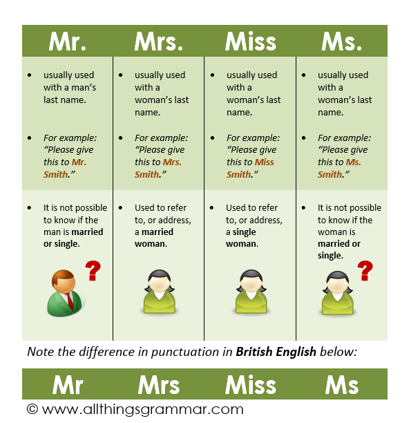 mr mrs miss ms english activities pinterest english