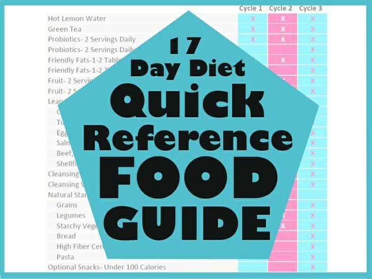 Diet to lose buttocks fat