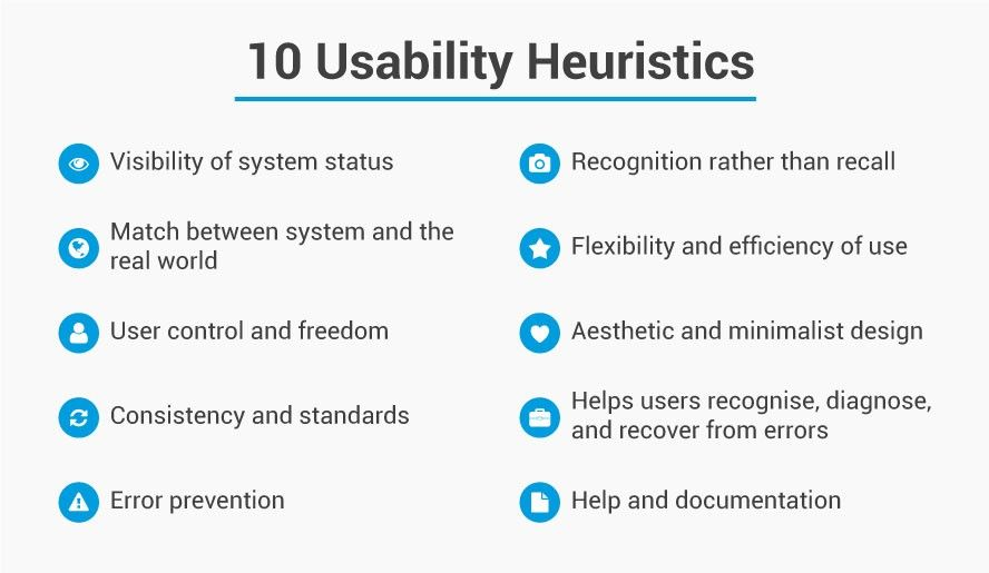 How to Conduct a Heuristic Evaluation for Usability in HCI and - definition evaluation
