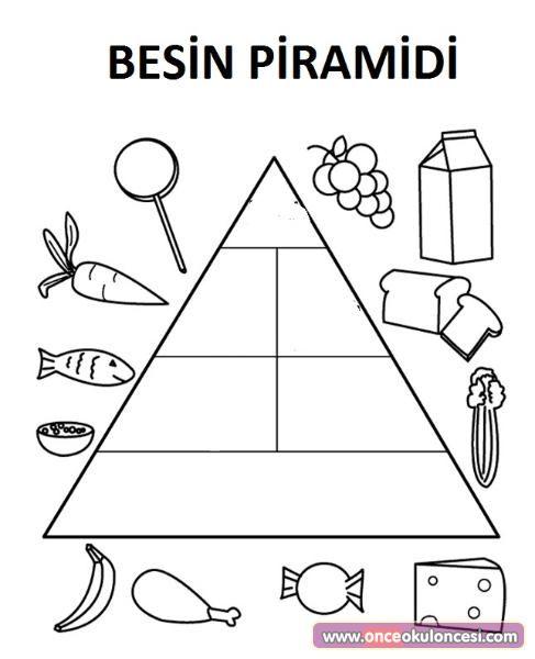 Besin Piramidi Oluşturalımkesyapıştırboya önce Okul öncesi