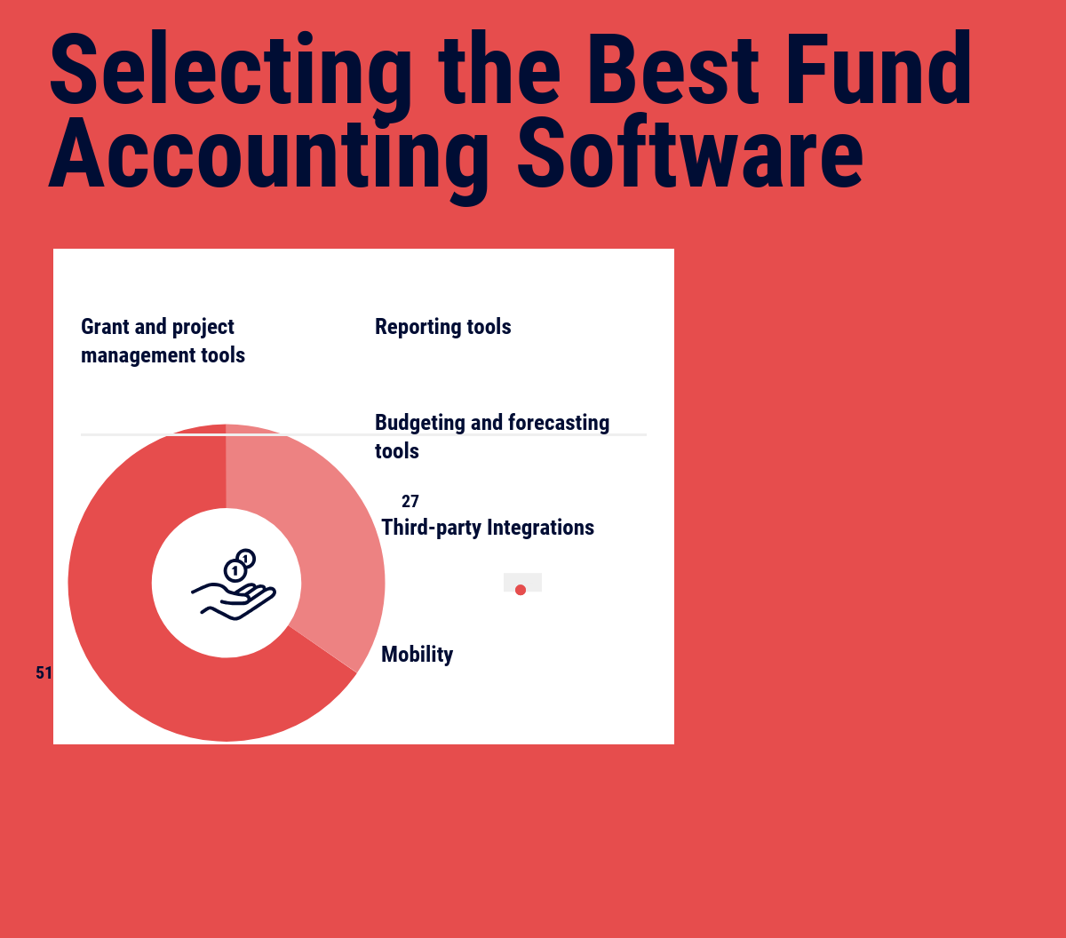 How To Select The Best Fund Accounting Software For Your Non Profit Organization Fund Accounting Accounting Software Non Profit Accounting
