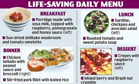 Top Ten Best Foods To Eat For Breakfast