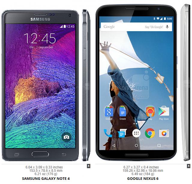 Gadget tips : Note 4 vs Nexus 6 - Demigod Beatdown