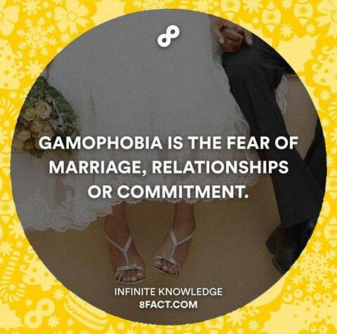 Gamophobia