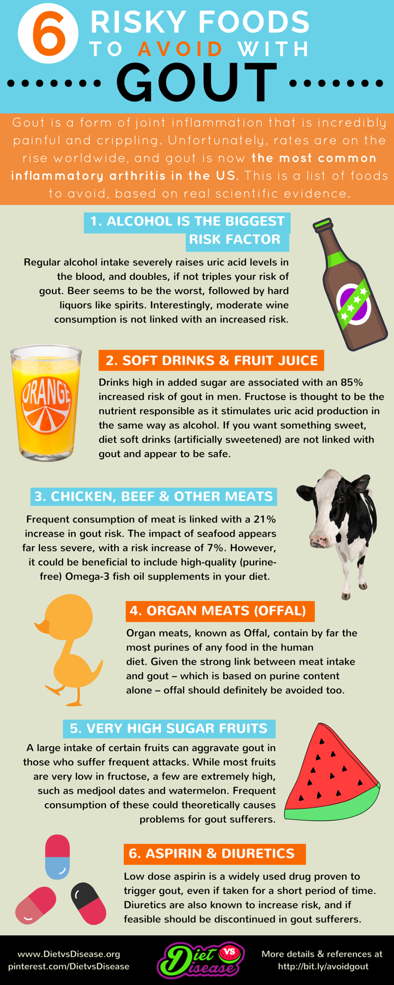 What Food And Drink Aggravate Gout