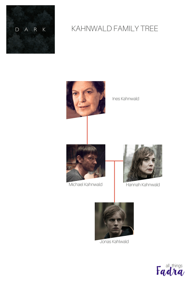 Sorting Out The Timeline In The Netflix Original Dark Season 1 Dark Netflix Netflix Originals