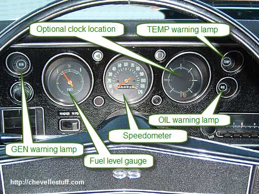 Standard 1970 Chevelle SS Dash and instrument cluster ...