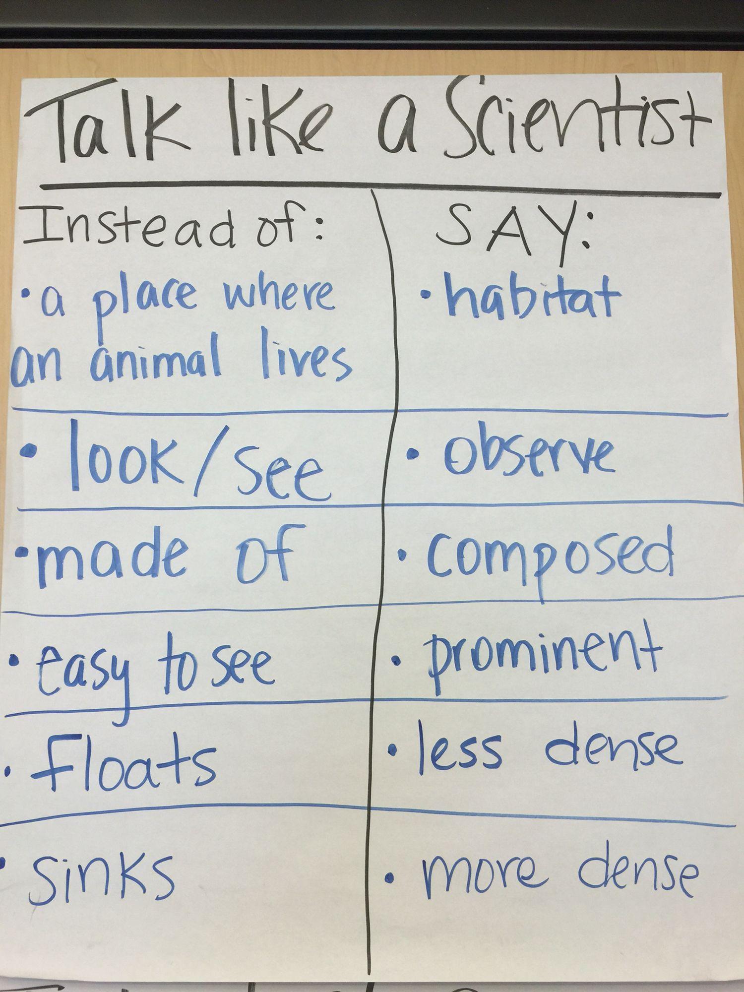 Talk Like A Scientist Academic Language Chart Academic Language Scientist Science