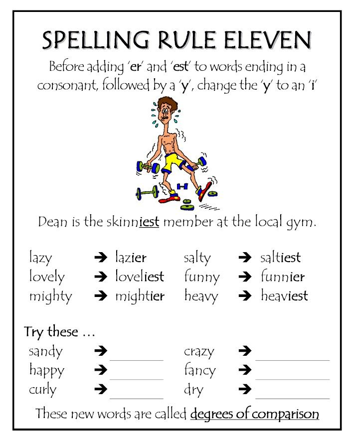 Facilitator Support Materials Spelling Rules Spelling Lessons English Spelling Rules