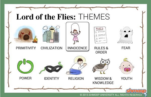 Themes  Lord Of The Flies  Pinterest  Lord Sample Resume And  Themes