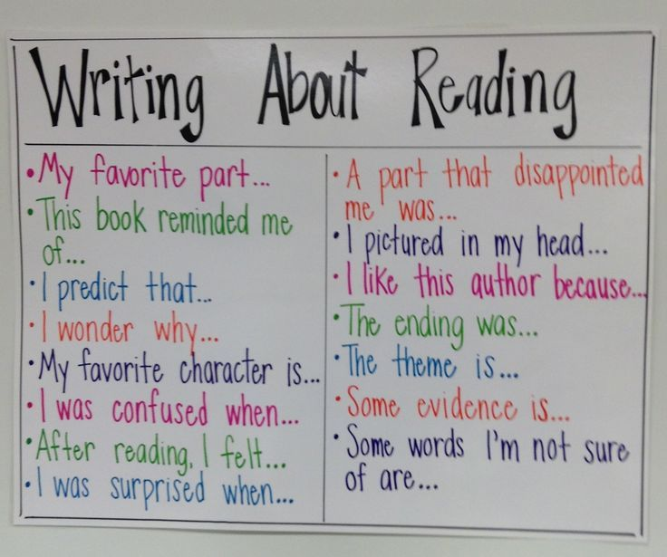 image result for reading response journal questions first grade  writing about reading anchor chart it gives students sentences that provoke feelings about their books what they liked didn t like what they weren t