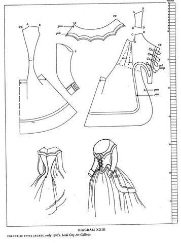 Mittelalter Kleid Schnittmuster? #historicaldollclothes