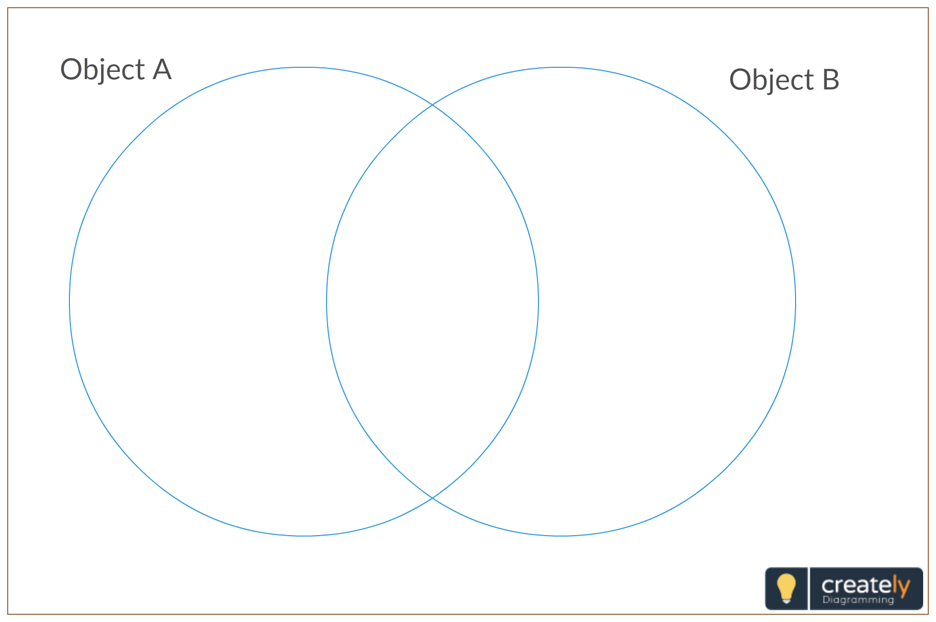 Creating A Compare And Contrast Chart Using A Venn Diagram