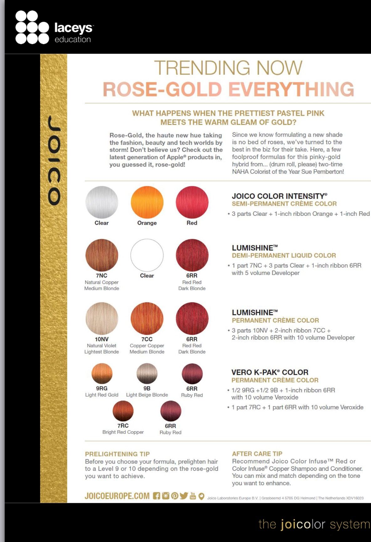 Joico Colour Formulas