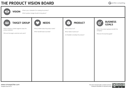 The Product Vision Board