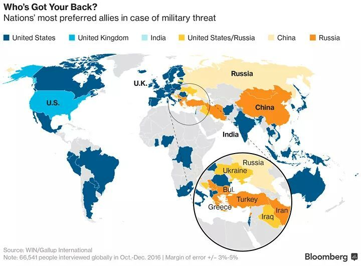 Nation S Most Preferred Allies In Case Of Military Threat Maps