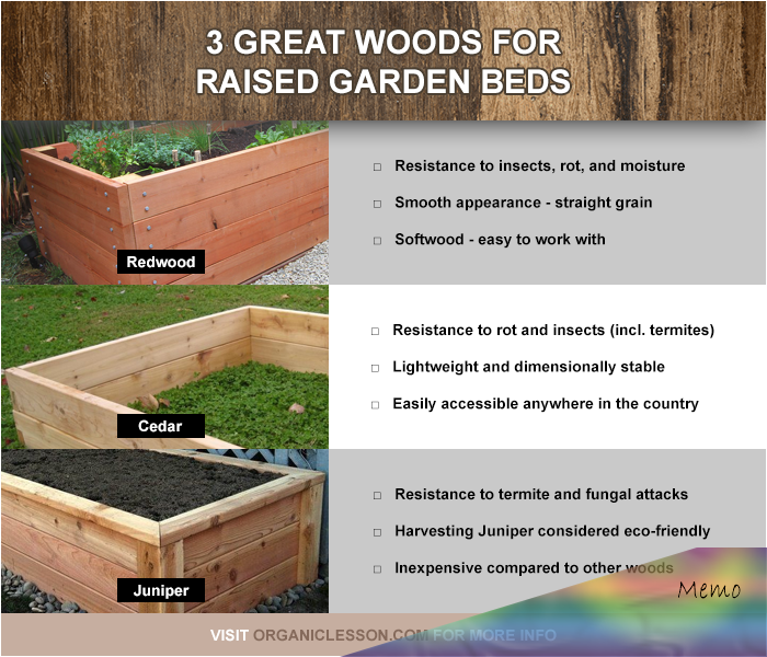Jun 26, 2016 Do you want to build a raised garden bed