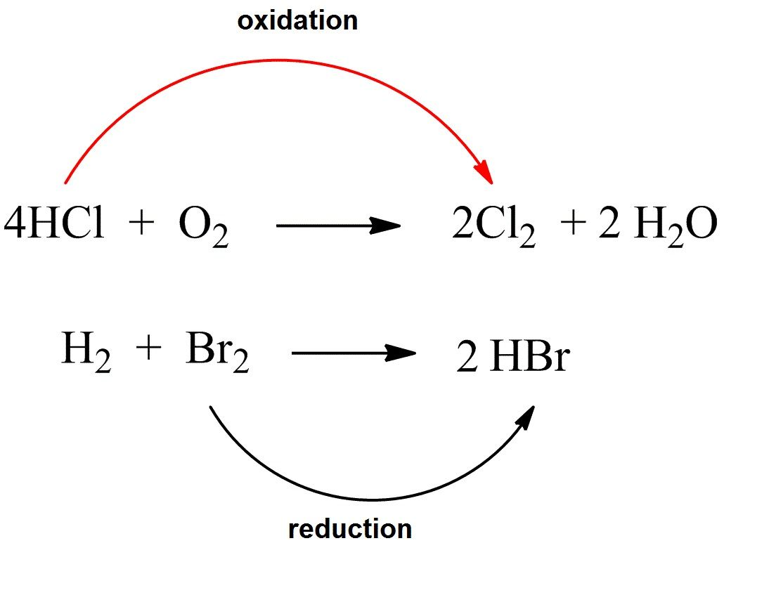 Oxidation Reduction Reactions Worksheet