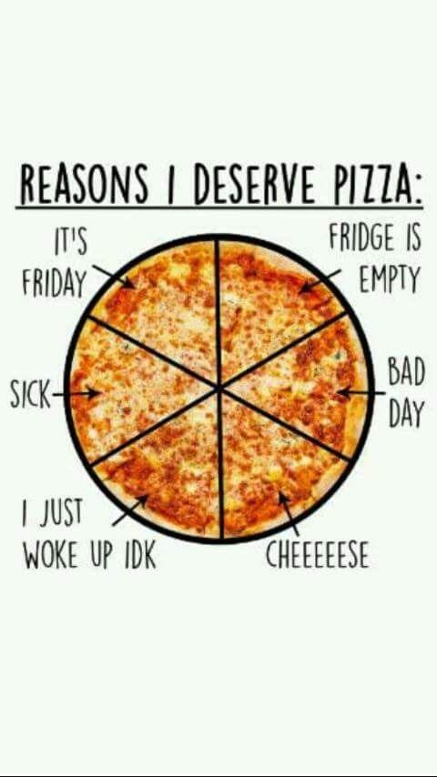 Pin By Jano Jimenez On Memes Pizza Quotes Cute Pizza Pizza Jokes