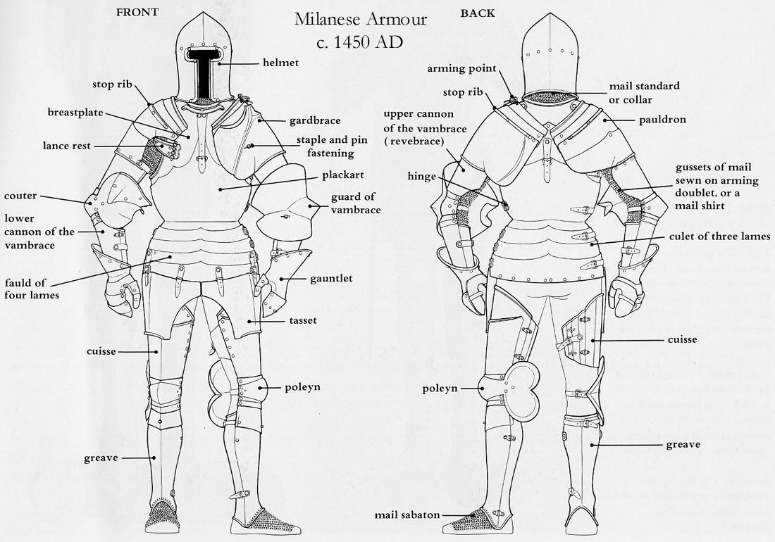 Images For Gt Me Val Knight Armor Parts