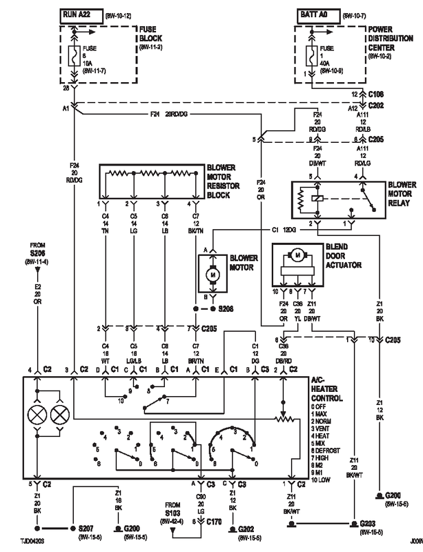 heater and ac wiring diagram for a 2000 jeep wrangler   53
