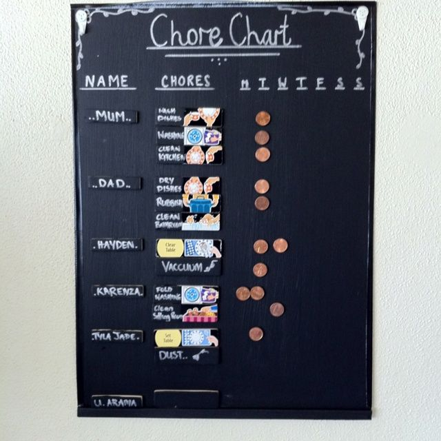 My Magnetic Chalkboard Chore Chart With Penny Markers Chore