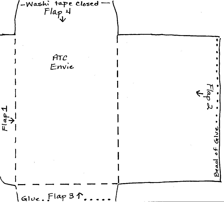 Atc Sized 2 5 X 3 5 Envelope Template Fold Flap 1 Towards Center Fold Flap 2 Over Flap 1 Glue Fold Flap 3 Up And Envelope Template Templates Envelope
