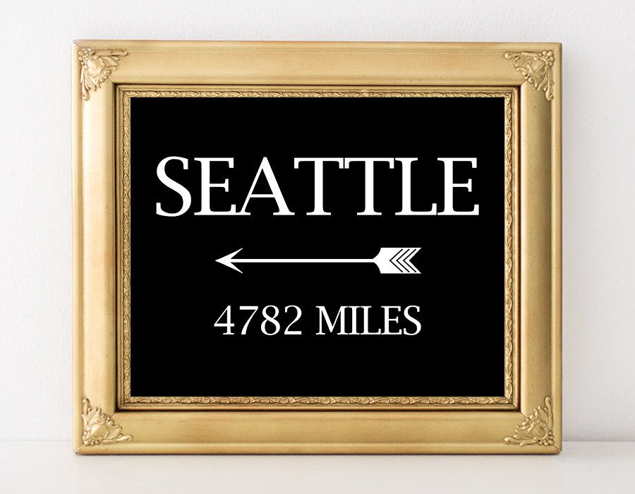 Travel Sign CITY CUSTOM NAME Print Digital File City Mileage Sign Travel Poster Home Office Decor Teen Room Decor Nursery Decor Black White by MossAndTwigPrints on Etsy https://www.etsy.com/listing/253176068/travel-sign-city-custom-name-print