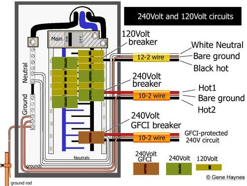 Diagram 120 Volt 2 Pole Breaker Wiring Diagram Full Version Hd Quality Wiring Diagram Jetmailpdf Portogruaronline It