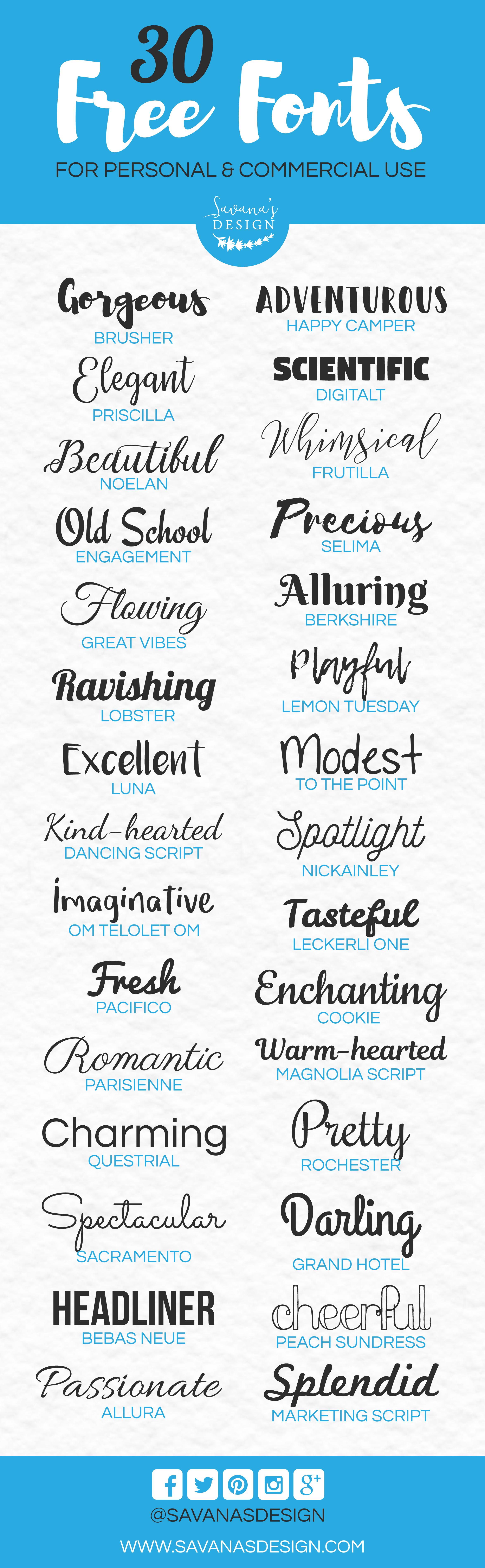 Best Commercial Use Free Fonts & Top Free Designer Fonts