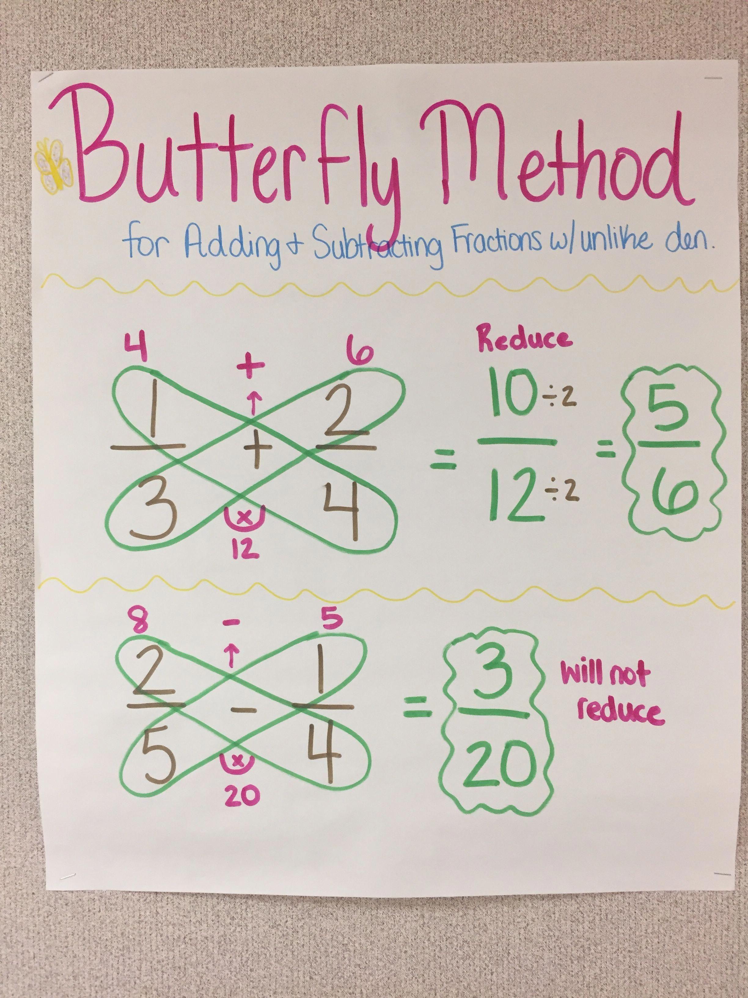 Pin By Mel Riker On School In 2020 Math Methods Big Ideas Math Studying Math