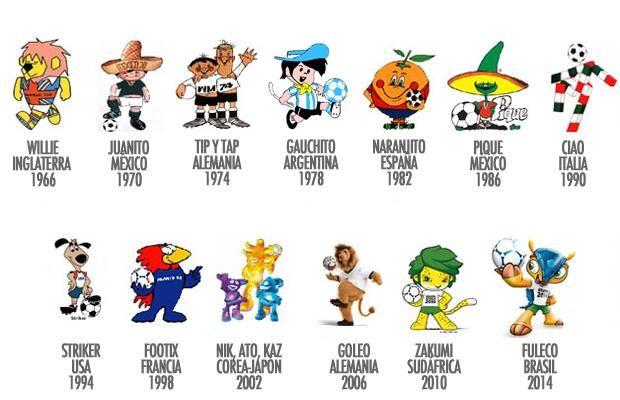 World Cup Mascots Mascota Del Mundial Mundial De Futbol Futbol