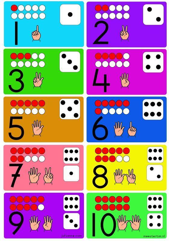 Mathe, Zahlenkarten, Zahlen Karten mit Mengen Ziffern Punktebilder ...