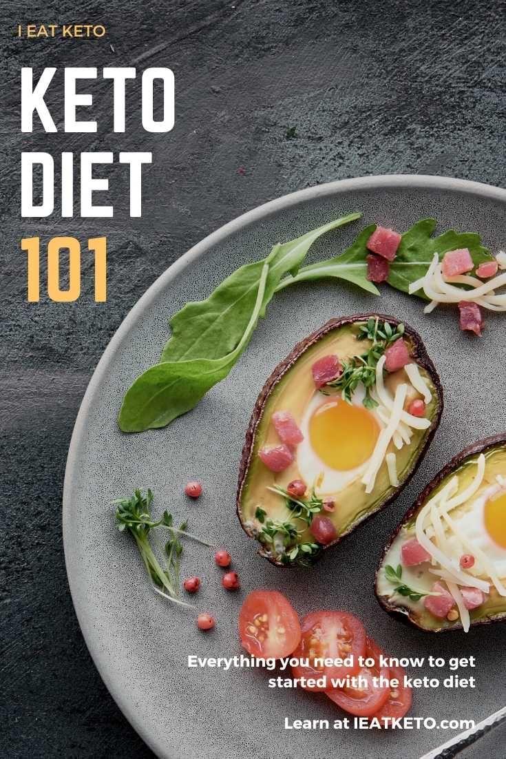Photo of Keto-Diät-Führer – wie man die Keto-Diät richtig für besseren niedrigen Carb Gewichtsverlust beginnt