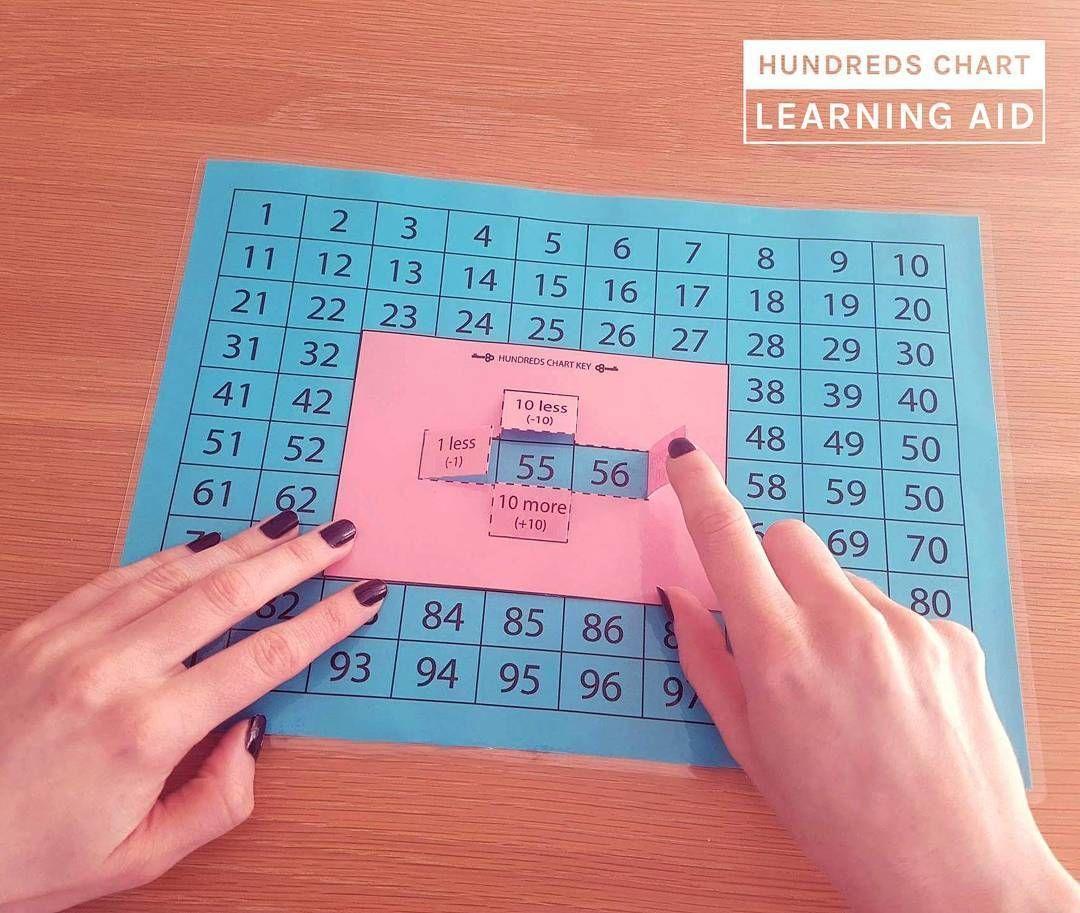 Place Value Hundreds Chart Learning Aid Teaching Math Kids Math Worksheets Math [ 913 x 1080 Pixel ]