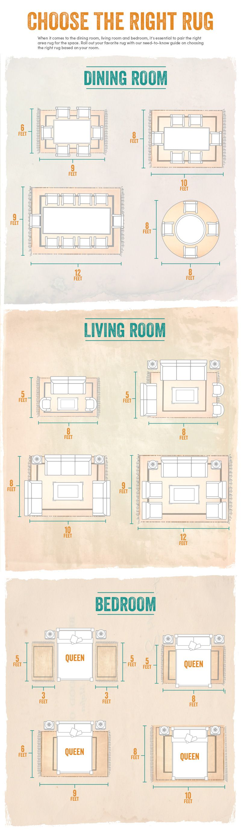 Before You Tweak Your Rug Placements Or Shop For New Rugs Altogether Take A Look Living Room PlacementRug Sizes RoomArea
