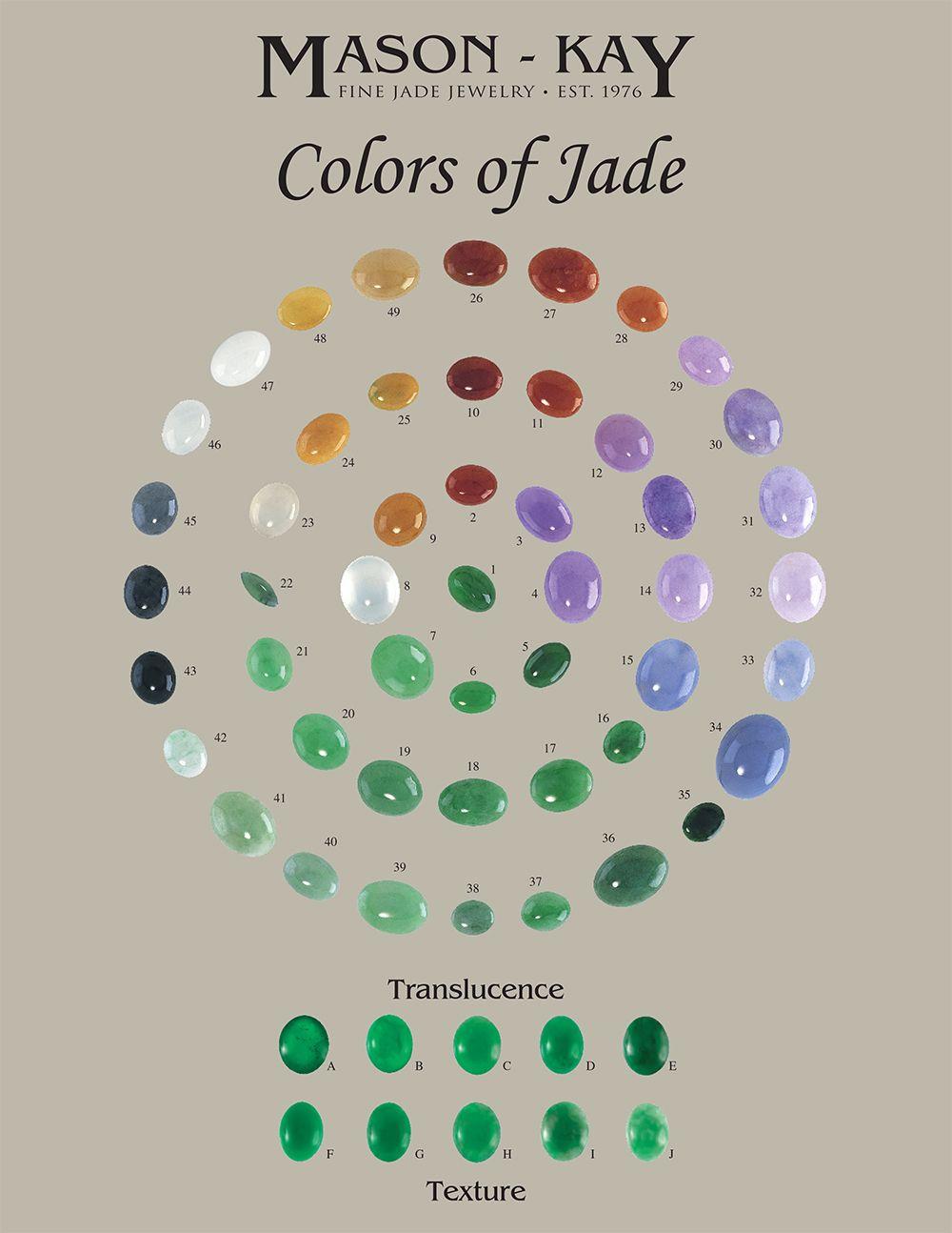 New & Improved Color Of Jade Chart by Mason-kay Jade | Jade ...