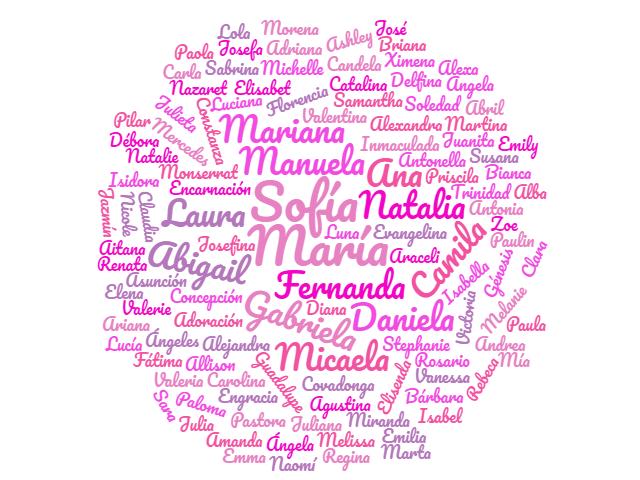 Nombres Y Apellidos Que Suenan Chistosos Amantini Genealogia Y Noticias Mundiales Del Apellido 2021 Caracas En 2021 Nombre De Niñas Bonitos Nombres De Niñas Nombres